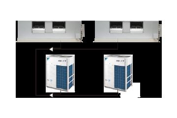 大金中央空调HCP100B50N 大空间系列
