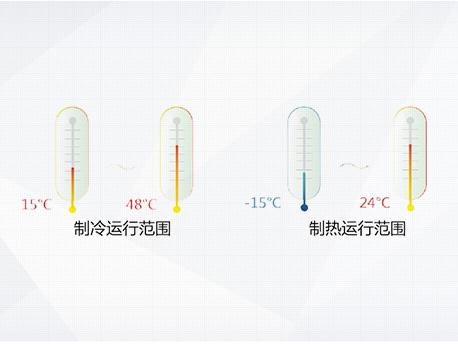 格力D系列模块化风冷冷(热)水机组-宽运行范围