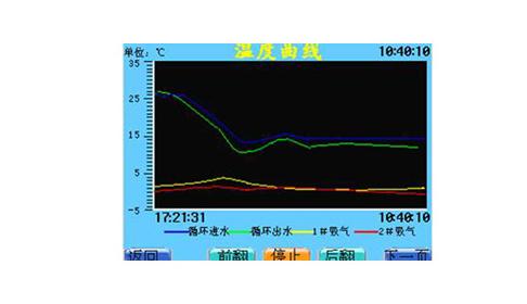 海尔末端组合式空调-智能控制